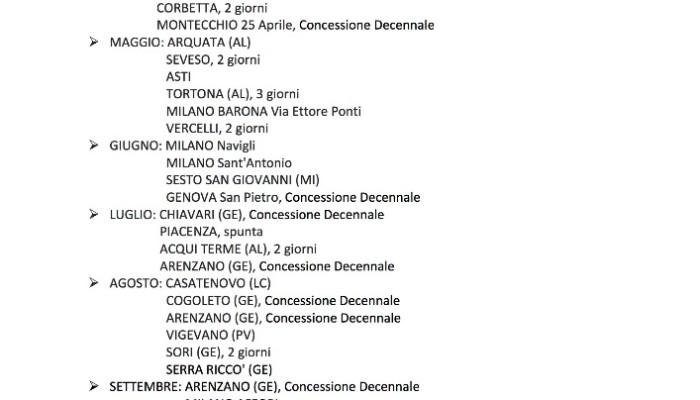 Giro Fiere New